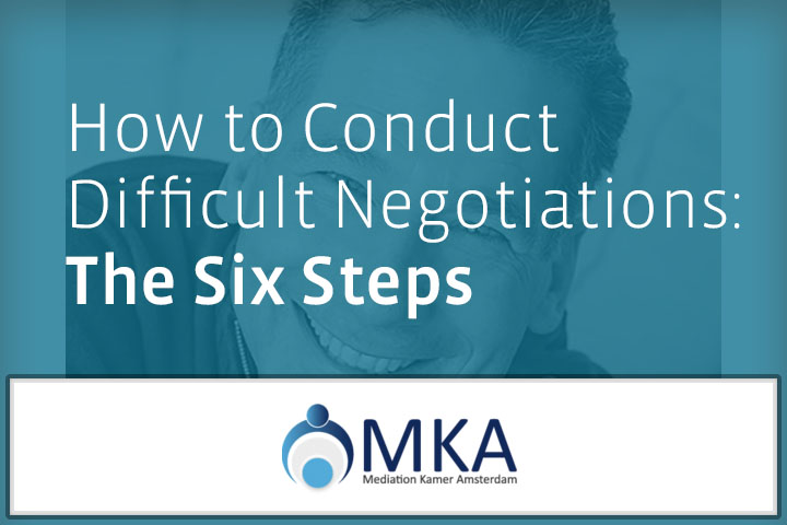 William Ury How To Conduct Difficult Negotiations The Six Steps